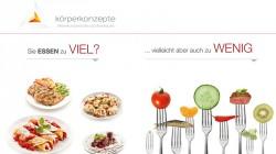 Körperkonzepte – Praxis für Ernährungsmedizin in Berlin